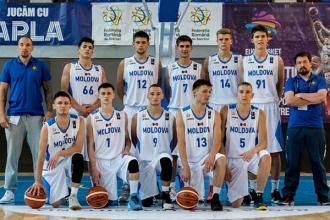 Национальная сборная по баскетболу U-20 завершила свое выступление на чемпионате Европы