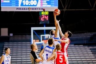Сборная по баскетболу U-16 заняла 8-е место на Чемпионате Европы