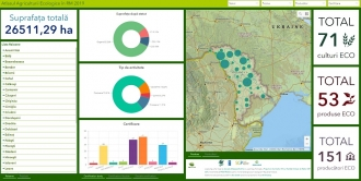 Primul atlas al culturilor agricole eco