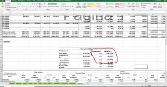 Moștenirea lăsată de Chicu viitorului Guvern: La bugetul de stat s-au colectat cu aproape 800 mln. lei mai mult, decât era programat