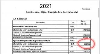 Bugetul Președinției în 2021 este cu 5 mln lei mai mare, decât anul trecut. Sandu planifică să cumpere mobilă și calculatoare